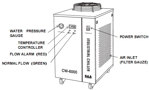 s u0026a chiller for optics element in construct prototype