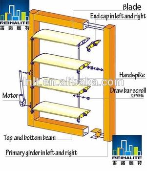 Customized Exterior Aluminum Louver Shutters For Windows Door