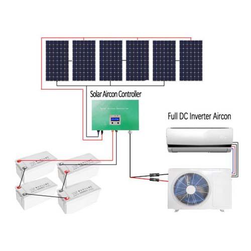 12000BTU Full Solar Power Air Conditioner - Coowor com