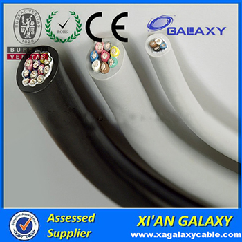 Astonishing Pvc Power Underground Electric Types Cable Wire 4Mm 6Mm 10Mm 16Mm Wiring 101 Nizathateforg